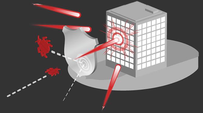 Kết quả hình ảnh cho apt attack Sự nguy hiểm của APT – Tiến trình tấn công (APT attack )
